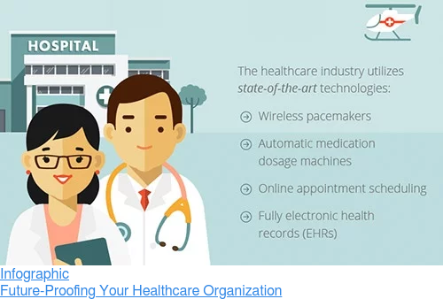 Infographic  Future-Proofing Your Healthcare Organization