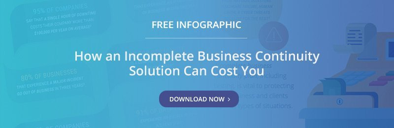 Free Infographic - How an Incomplete Business Continuity Solution Can Cost You