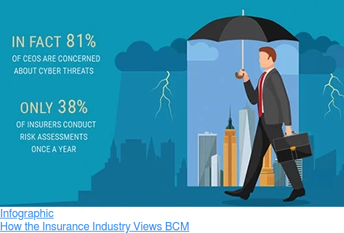 Infographic  How the Insurance Industry Views BCM
