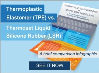 Thermoplastic Elastomer (TPE) v. Liquid Silicone Rubber (LSR): A Brief Comparison