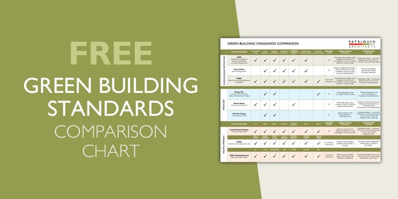 Free Green Building Standards Comparison Chart