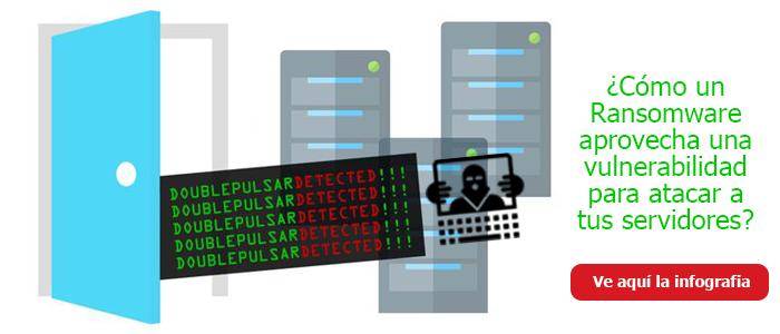 Como un ransomware aprovecha para atacar a tus servidores