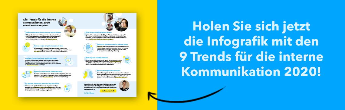 Trends Interne Kommunikation 2020