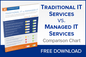 In House vs. Managed IT Services