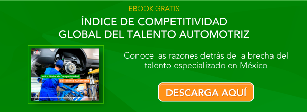 Indice de Competitividad Global de la Industria Automotriz