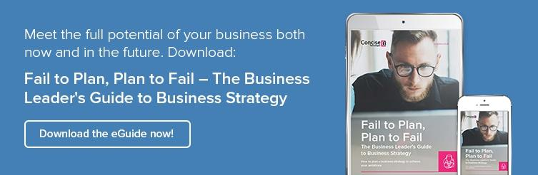 Fail to Plan, Plan to Fail – The Business Leader's Guide to Business Strategy