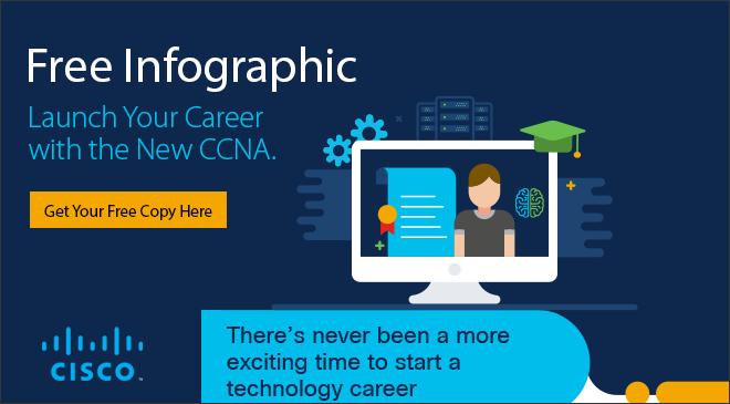 Cisco CCNA Infographic