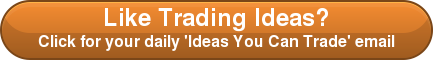Like Trading Ideas? Click for your daily 'Ideas You Can Trade' email