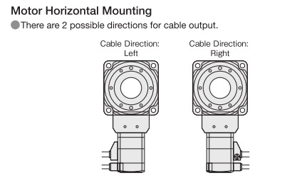 Horizontal motor mount type hollow rotary actuator cable output directions