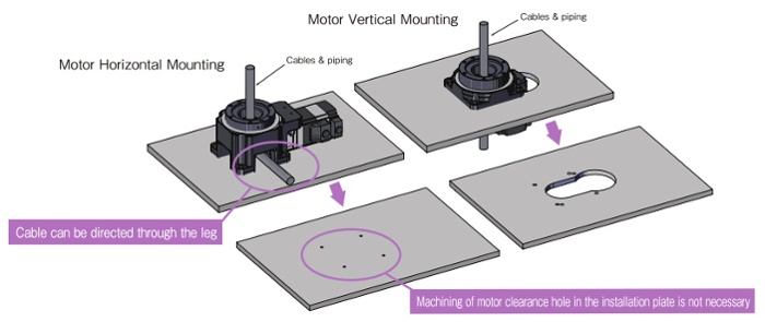 Horizontal mount type and vertical mount type hollow rotary actuators