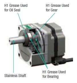 Brushless gear motor with H1 food grade grease