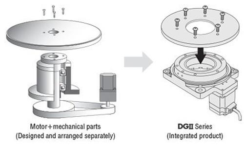 DG2 Series hollow rotary actuator eliminates mechanical parts