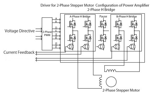 Individual phase current feedback detection of CVD drivers