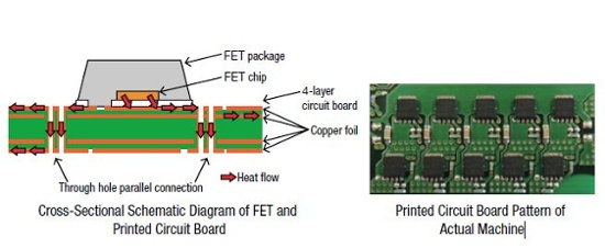 CVD driver FET and PCB