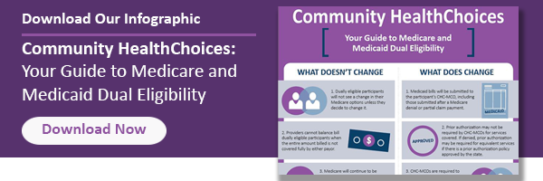 CHC: Your Guide to Medicare and Medicaid Dual Eligibility