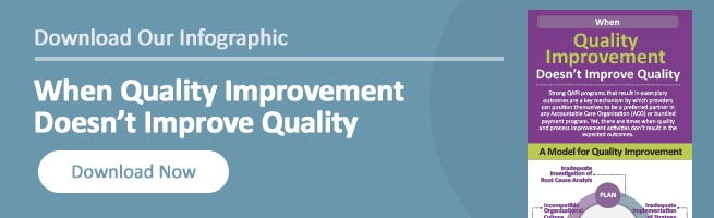 When Quality Improvement Doesn't Improve Quality Infographic