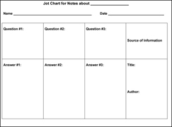 Jot Chart and KTWL Chart