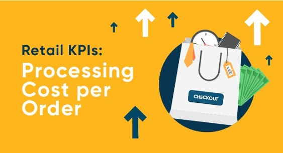 Process cost per order