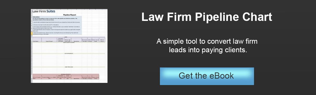 Sales Pipeline Chart A simple tool to convert law firm leads into paying clients.