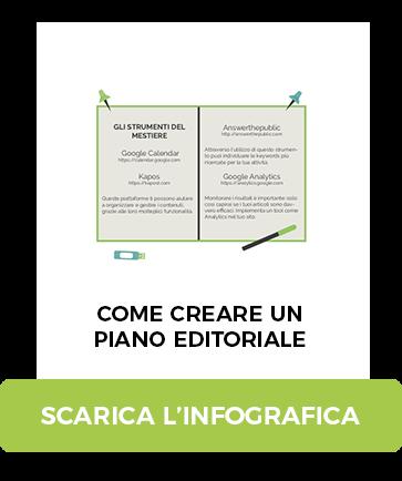 creare un piano editoriale social - infografica