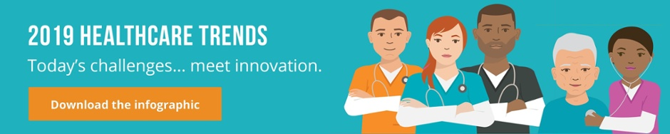 Download the Infographic: 2019 Healthcare Trends