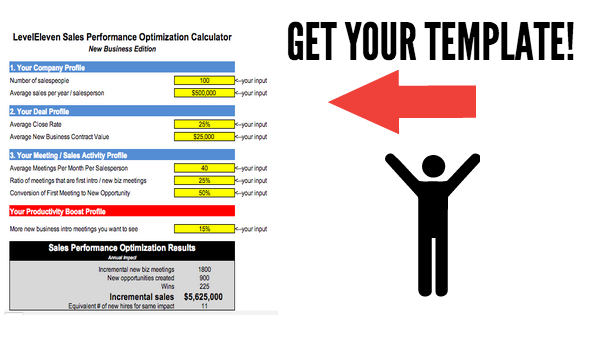 Sales Performance Calculator