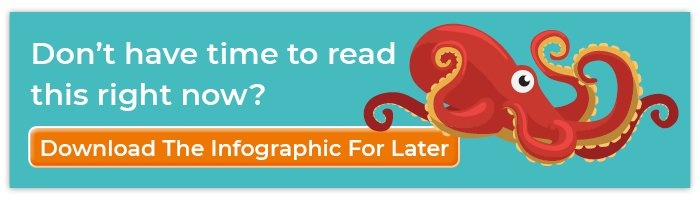 Don't have time to read this right now? Download the Infographic for later!