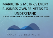 marketing metrics every business owner needs to understand analytics that profit