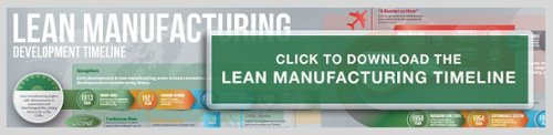 Lean manufacturing development timeline