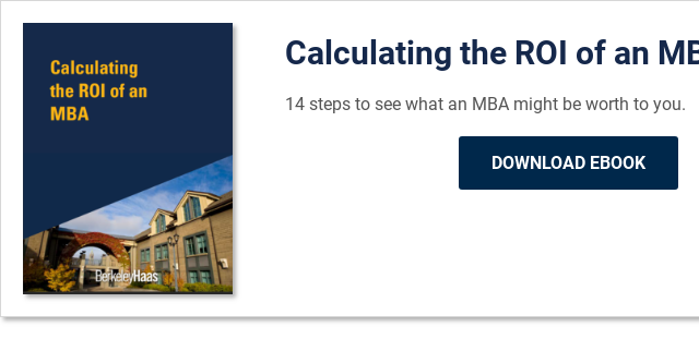 Calculating the ROI of an MBA 14 steps to see what an MBA might be worth to you. Download Ebook
