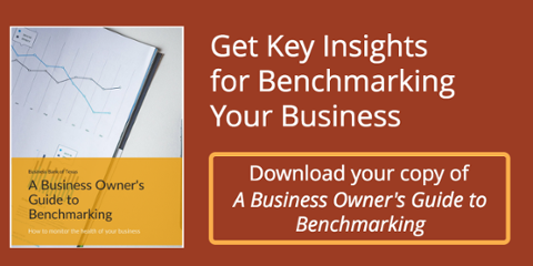 A Business Owner's Guide to Benchmarking
