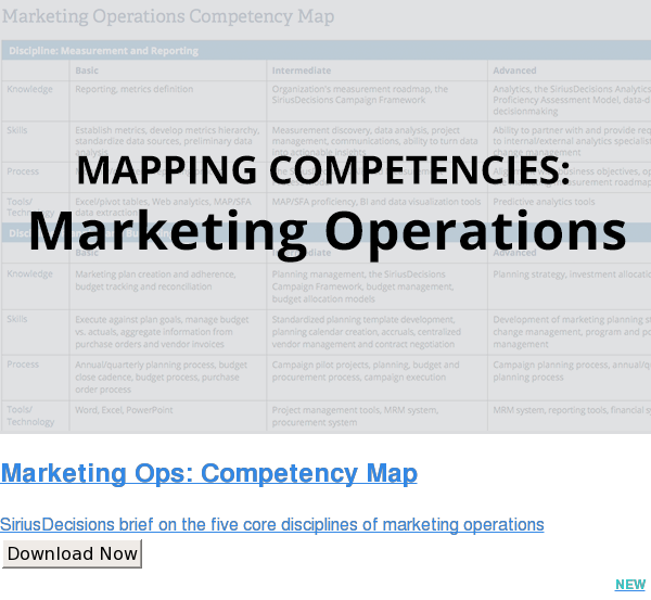 Marketing Ops: Competency Map  SiriusDecisions brief on the five core disciplines of marketing operations Download Now NEW