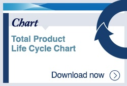 Total Product Life Cycle Chart