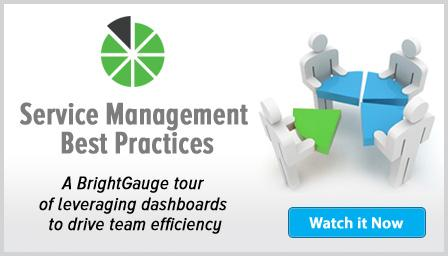 See Service Management Best Practices on demand