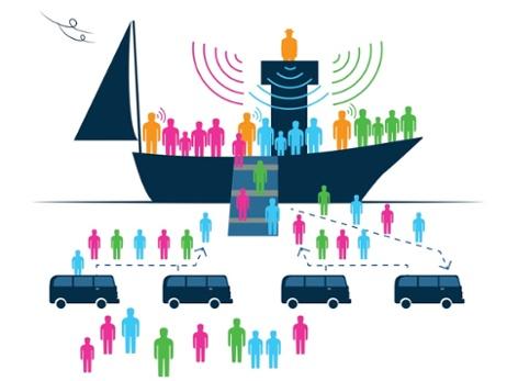 metafora inbound marketing el barco