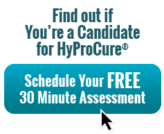 Find out if you are a HyProCure Candidate- Free Assessment