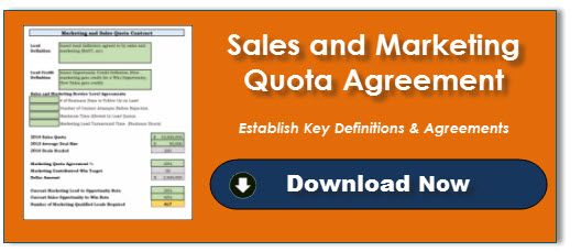 Sales and Marketing Quota Contract