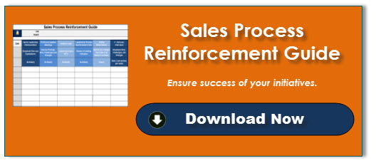 Sales Process Reinforcement Guide