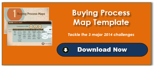 Buying Process Map Template 2014