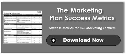 2014 Marketing Plan Success Metrics