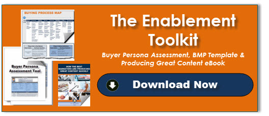 The Enablement Toolkit