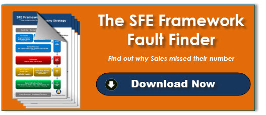 SFE Framework Fault Finder