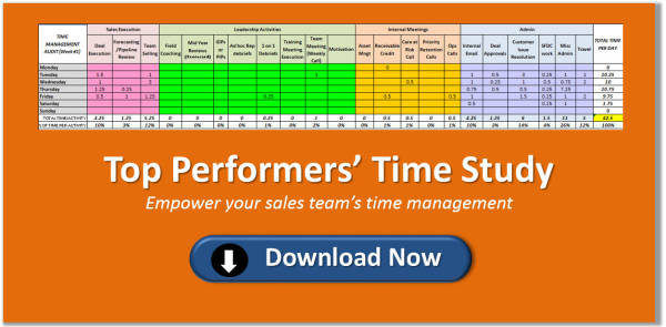 Top Priority Retaining Top Sales Reps – Time Study Template