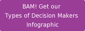 BAM! Get our  Types of Decision Makers  Infographic