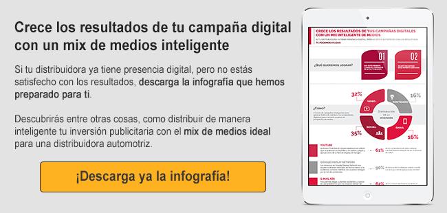 Descarga la infografía: Crece los resultados de tu campaña digital con un mix de medios inteligente