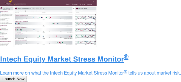 Intech Equity Market Stress Monitor  Learn more on what the Intech Equity Market Stress Monitor tells us about  market risk. Launch Now