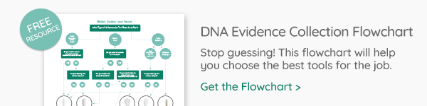 DNA Evidence Collection Flowchart