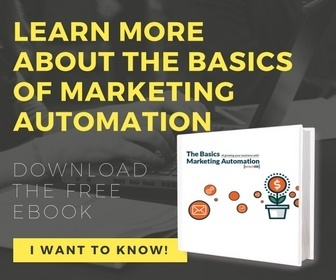 Learn where CTA's fit into your marketing - FREE ebook download.
