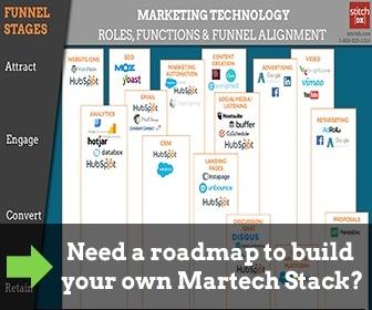 Martech Roadmap