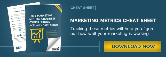 Marketing Metrics Cheat Sheet